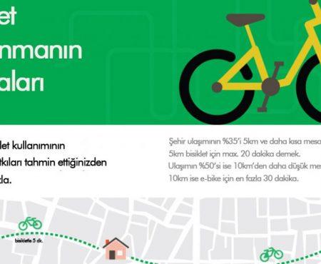 Formunuzu bisiklet ile koruyun
